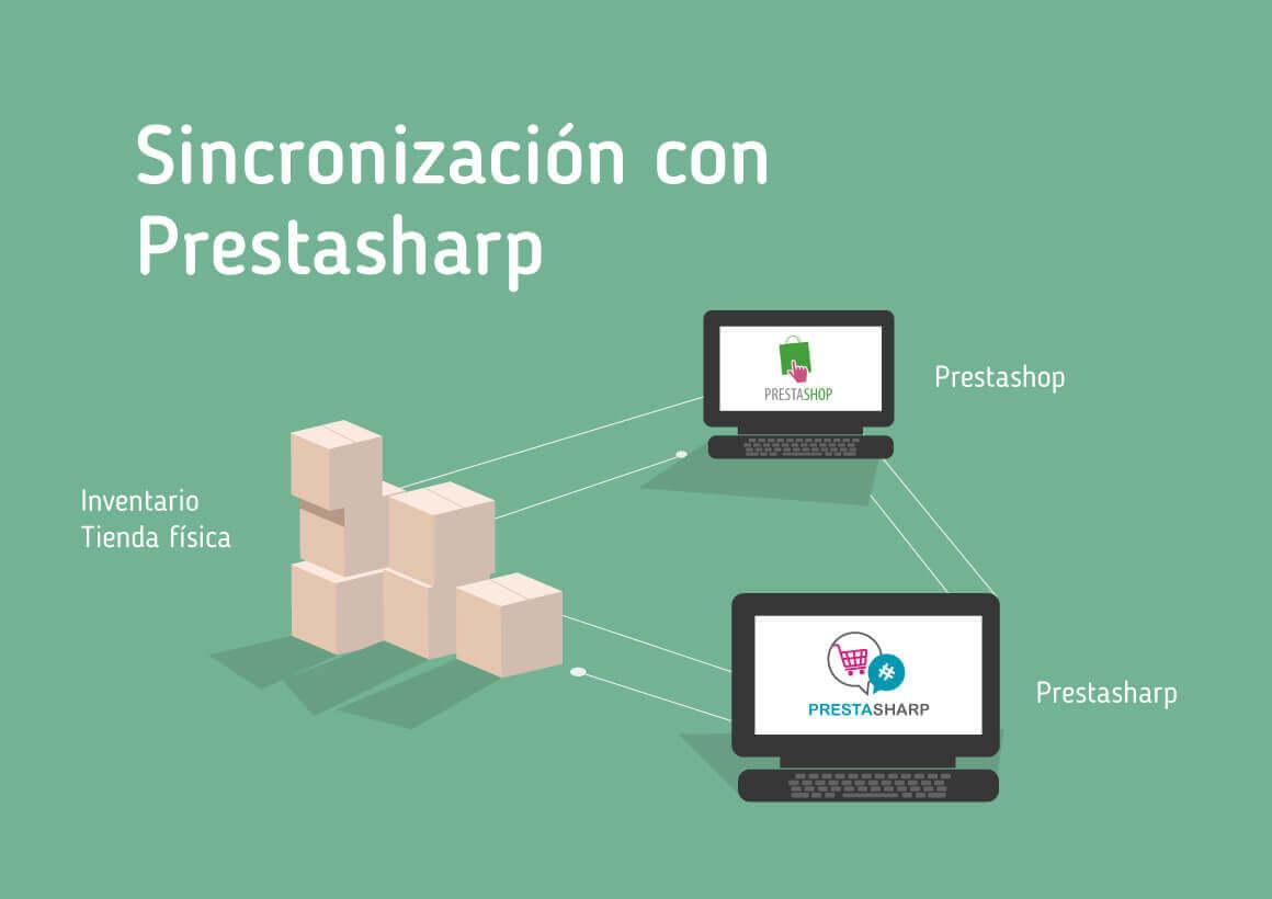 Sincronizar el catálogo y los pedidos de PrestaShop