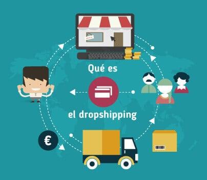 Qué es el dropshipping